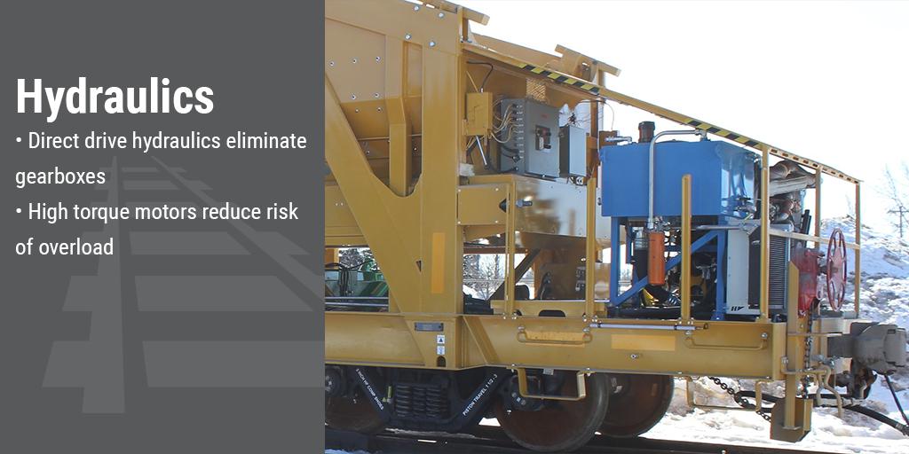 hydraulics details