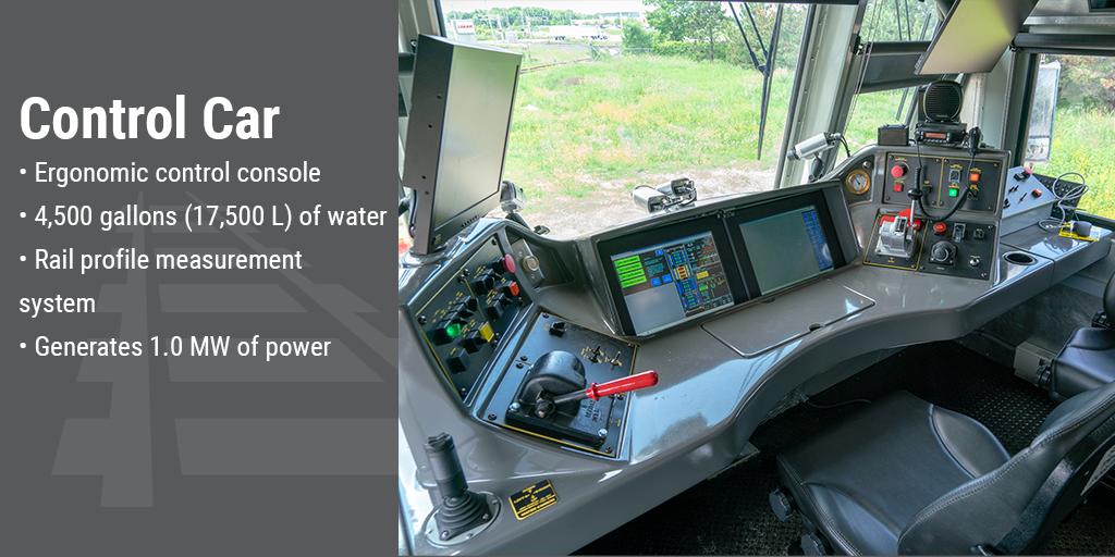 Control Car. Ergonomic control console. 1.3 MW GenSets. 420 Kw GenSet (Aux Gen)