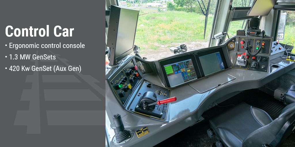 Control Car details