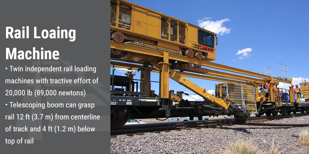 Rail Loading Machine. Twin independent rail loading machines with tractive effor of 20,000 lb (89,000 newtons)
