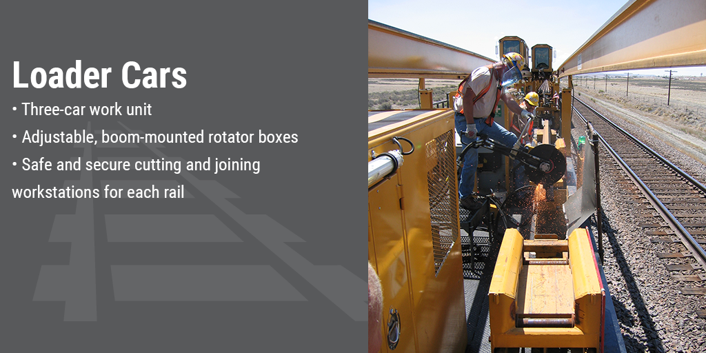 Loader cars. Three-car unit. Adjustable, boom-mounted rotator boxes. Safe and secure cutting and joining workstation for each rail.