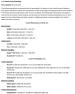 Loram Patents 2021
